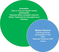 plos medicine a médecins sans frontières ethics framework for