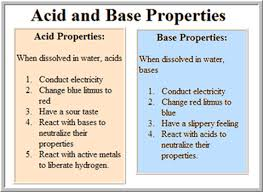 properties of acids and bases worksheet free worksheets library