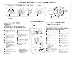 solved kenmore 400 electric dryer installing a 4 wire u2013 fixya