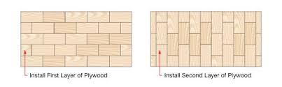 nailed wood floors sound isolation company
