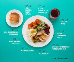 how many calories are in thanksgiving dinner consumer reports