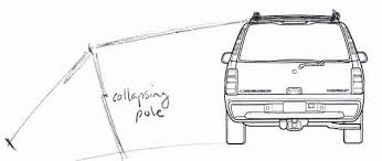Awning Guy Silnylon Vehicle Awning Ideas For A Lightweight Compact Flexible