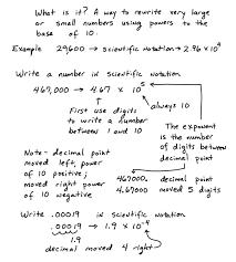scientific notation http bit ly msa8scientificnotation - Working With Scientific Notation