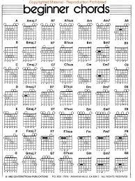 guitar chord chart for beginners printable basic guitar chord