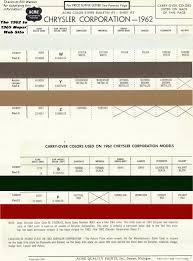chrysler corporation u0027s mopar paint codes