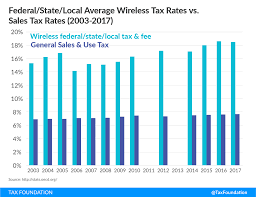 new york state tax table 2016 cell phone taxes and fees in 2017 tax foundation