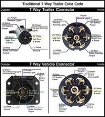 4 way trailer wiring recommendation for 2008 2500 dodge sprinter