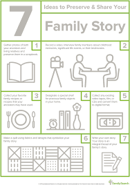 Home Design Story Video Seven Ways To Preserve And Share Your Family Story Today