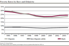 iii hispanics in the labor force pew research center