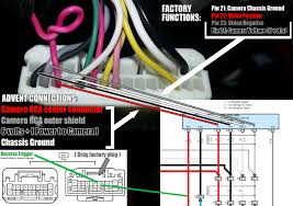 2010 scion tc fuse box diagram 2010 ford flex fuse box diagram