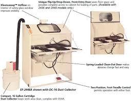 Used Blast Cabinet Specials Norton Sandblasting Equipment