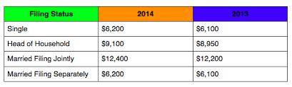 earned income credit 2014 worksheet worksheets releaseboard free