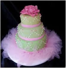 tutu cake princess tutu fairy party pinterest tutu cakes