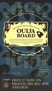 Ouija Board Coffee Table by 55 Best Ouija Images On Pinterest Ouija Halloween Stuff And