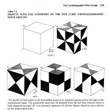 cubism 2