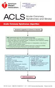 121 best acls images on pinterest nursing schools nursing