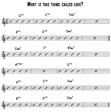 Long As I Can See The Light Chords Jazz Improvisation Techniques Tips U0026 Inspiration Jazzadvice Com