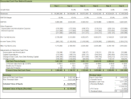 Discounted Flow Analysis Excel Template The Income Approach To Valuation Discounted Flow Method
