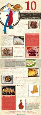 10 simple ingredients for a healthy thanksgiving infographic