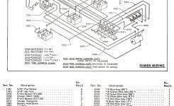 stihl 026 parts diagram wiring diagram and fuse box diagram for