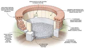 How To Make A Firepit Out Of Bricks From These 4 Awesome Pits Wny Handyman