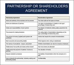 business partnership contract sample agreement standard