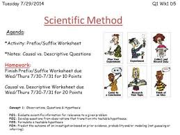 scientific method and inquiry ppt download
