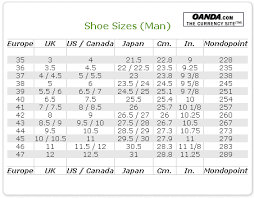 shoe size chart india vs uk what is the distribution of men s shoe sizes quora