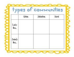 34 best teaching social studies communities images on pinterest