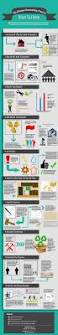 Mobile Home Kitchen Remodeling Ideas by Helpful Infographic On The Kitchen Remodeling Process From Start