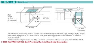 Kitchen Countertop Size - figure 6 1 accessible kitchen design specs c j wiley s bliss