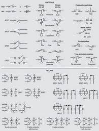 circuit schematic symbols circuit diagrams symbols electrical