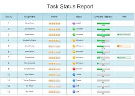 weekly status report template excel project status report spreadsheet template excel project