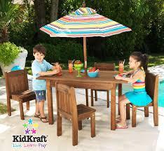 Sears Outdoor Patio Furniture Sets - sears patio furniture as patio furniture sets with luxury kids