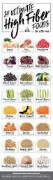 24 ultimate high fiber foods food fiber foods and clean eating