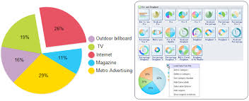 survey result reporting charts customizable templates free download