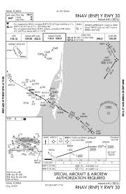 Mia Airport Map Miami International Airport Approach Plates