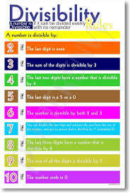 math divisibility rules worksheet practice long division