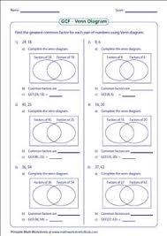 factoring and greatest common factors review worksheets great for