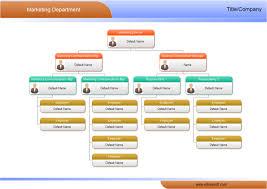 market department org chart free market department org chart