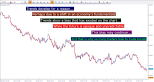 to build and trade a trend following strategy