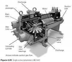 compressor slide valve wiring diagram ford ranger radio wiring