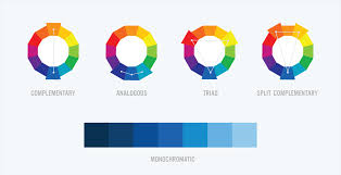 how to use color to create a brand springboard public relations