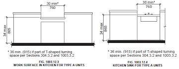 what is minimum base cabinet width type a units and removable base cabinets accessibility