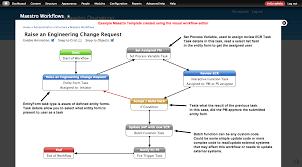 sample bug report maestro drupal org maestro for drupal 7 visual task editor