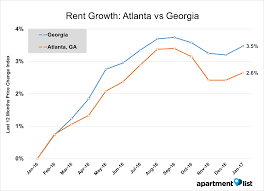 2 bedroom apartments in atlanta under 700 second chance decatur ga apartments for rent under 800 near me curtain bedroom in atlanta townhouse piedmont month common buckhead