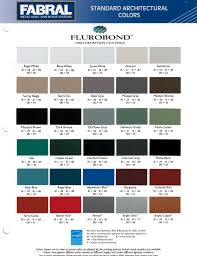 Everlast Roofing Sheet Price by Energy Star Metal Roof Colors