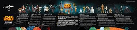 timeline u0027star wars u0027 toys timeline