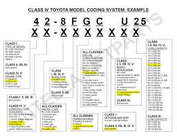 toyota forklift parts diagram periodic u0026 diagrams science
