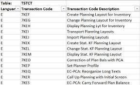 sap t code description table sap transaction codes